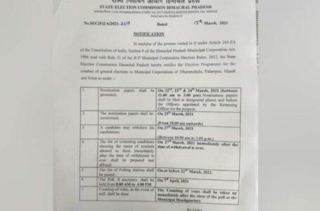 Himachal : नगर निगम चुनावों की अधिसूचना जारी,आचार संहिता भी लागू